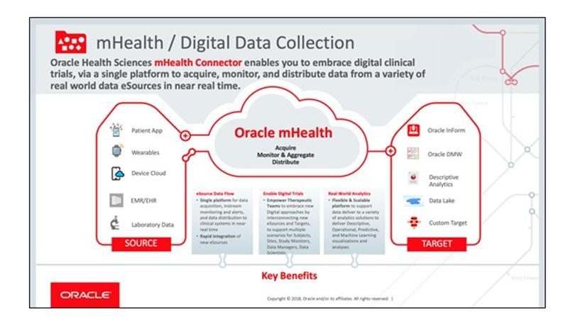 mHealth platform by Oracle