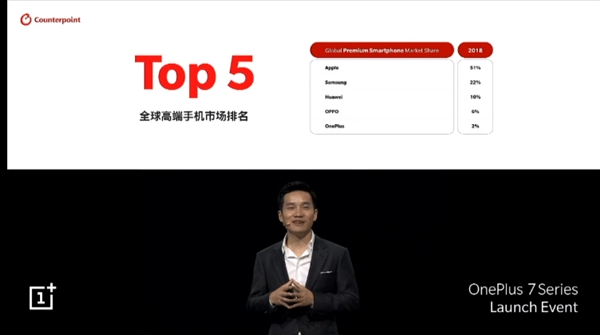 Liu Zuohu: One plus becomes the global high-end mobile phone market Top 5