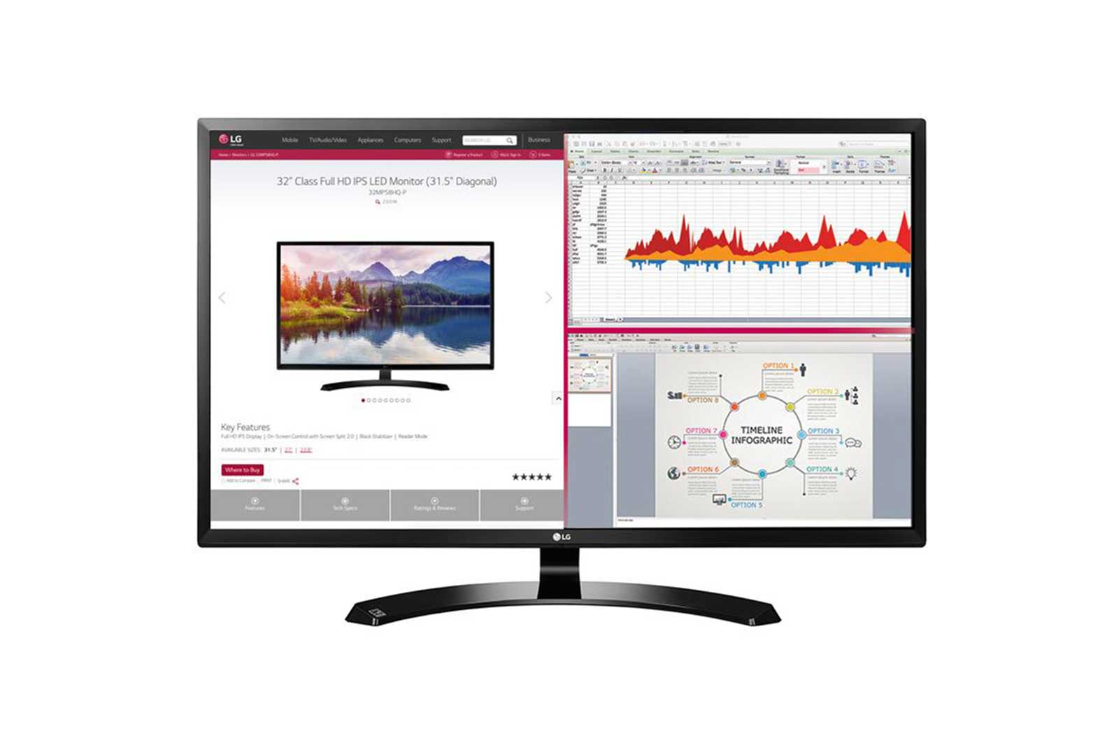 LG 32MA70HY-P Monitor Review